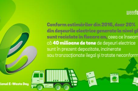 Ziua Internațională a Reciclării Deșeurilor Electrice în România